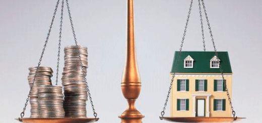 Оценка стоимости ущерба квартиры после пожара
